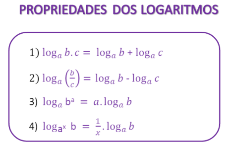 log-propriedades